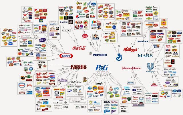 marile corporatii controleaza si manipuleaza in secret lumea