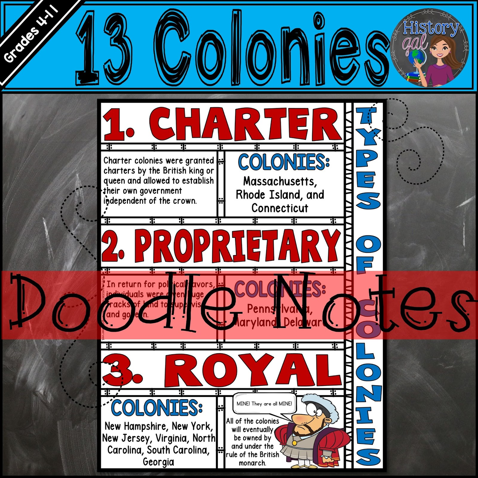 Students review Royal, Proprietary, and Charter Colonies with doodle notes