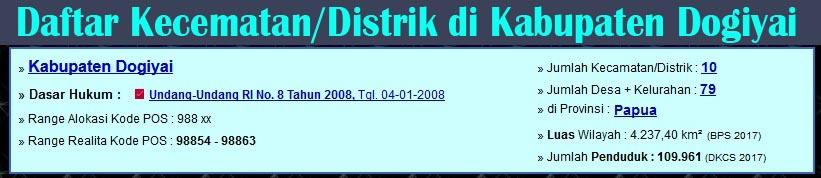 Daftar Kecamatan / Distrik di Kabupaten Dogiyai