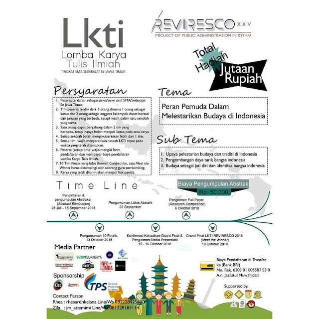 Contest LKTI REVIRESCO 2018