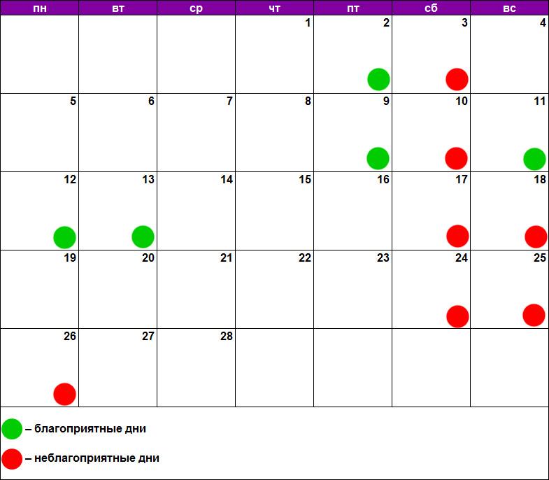 Лунный календарь маникюра и педикюра на февраль 2018