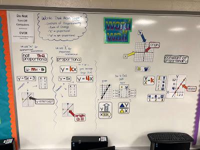 Ms. Ellington math word wall