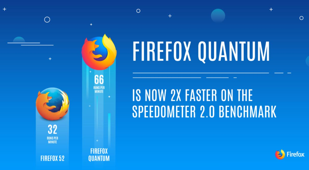 Cara Install Firefox Quantum di Ubuntu/Linux Mint