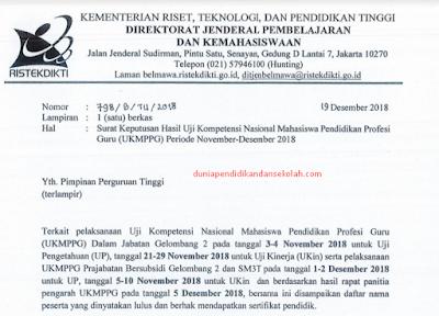 Informasi Kelulusan PPG/ PPGJ Gelombang 2