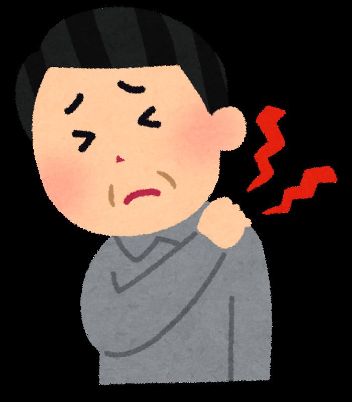 図:温鍼で肩の痛み治療