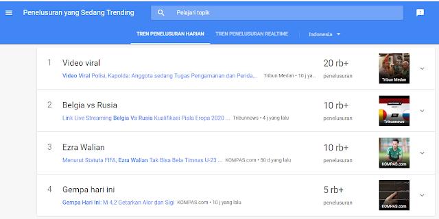 Arti dari #INAelectionObserverSOS? Trending Topik Google dan Twitter!