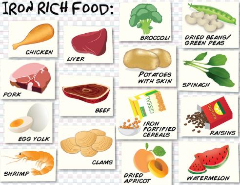 Tag: diet hati