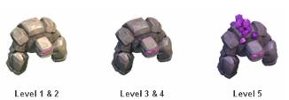 golem level 1 level 2 level 3 level 4 dan level 5