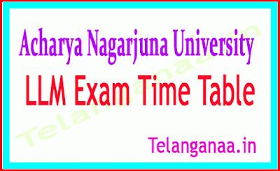 ANU LLM Reg/Supply Exam Time Table