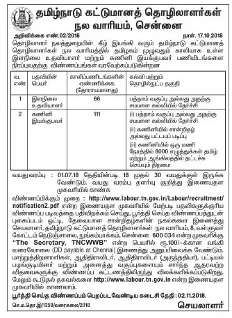 Tamilnadu Labour Department Recruitment