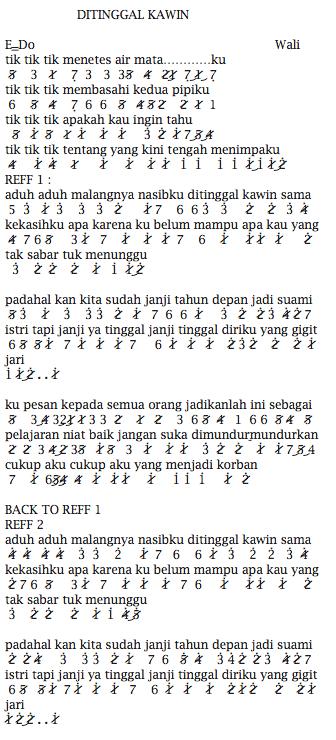 Not Angka Korban Janji : angka, korban, janji, Angka, Pianika, Ditinggal, Kawin, Recorder, Keyboard, Suling