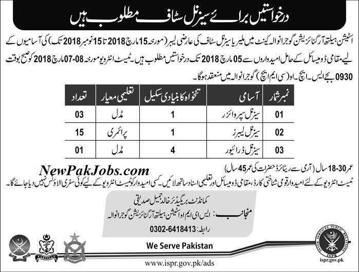 Jobs in Pak Army for Malaria Seasonal Staff in Station Health Organization Gujranwala Cantt