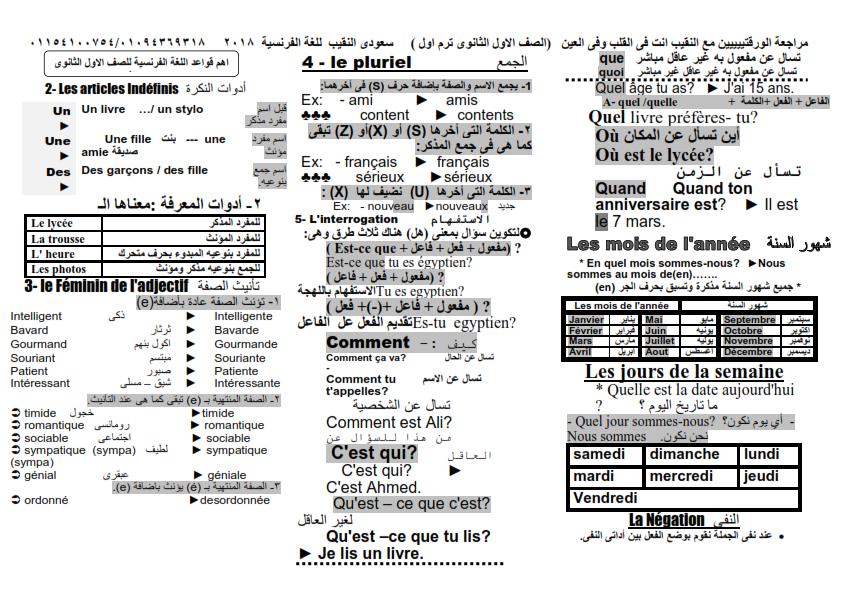 تلخيص اللغة الفرنسية للصف الاول الثانوي الترم الاول فى ثلاث ورقات لمسيو
