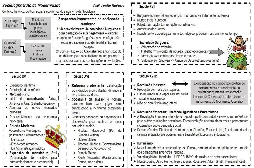 histórico-surgimento-sociologia
