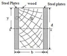 BENDING STRESS OF COMPOSITE BEAM - Mechanical engineering