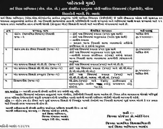 SSA Gujarat 500 CRC Recruitment 2017