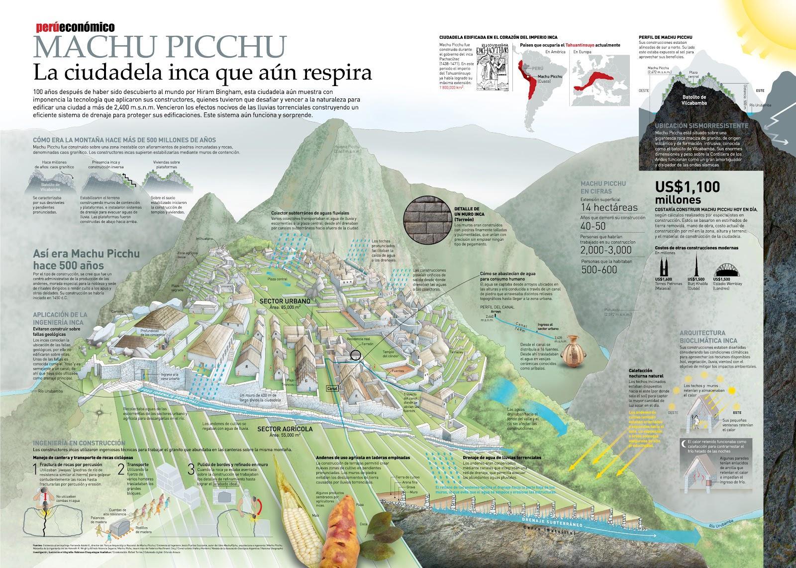 Resources Español Iii Los Mayas Los Incas Y Los Aztecas