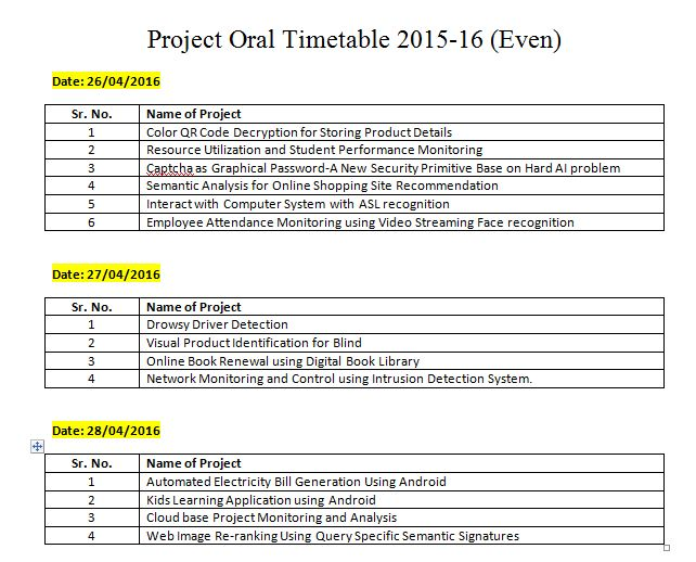 TRAINING  PLACEMENT CELL,RMCET,AMBAV Project Oral Timetable 2015 - project timetable