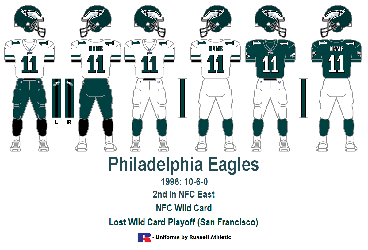 059f5f23eed Bill's Update Blog: 1996 Philadelphia Eagles