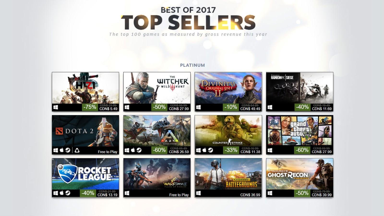 12 Games Yang Terlajak Laris Dijual di Steam Tahun 2017
