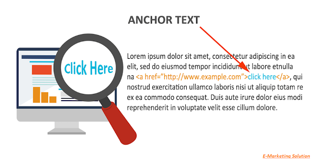 How to create anchor text?
