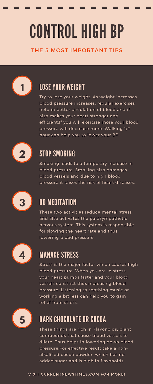 Infographic about blood pressure