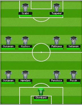 Formasi 4-3-2-1 : formasi, 4-3-2-1, Tactics, 4-4-2, Eleven, Normal, 2016-2017, Abbottt