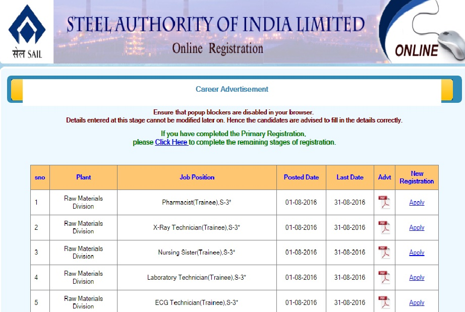 recruitment of pharmacist trainee posts sail steel authority of india limited govt job apply online - Pharmacist Trainee