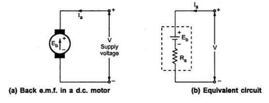 abb dc motor wiring diagram manual motor starter motor