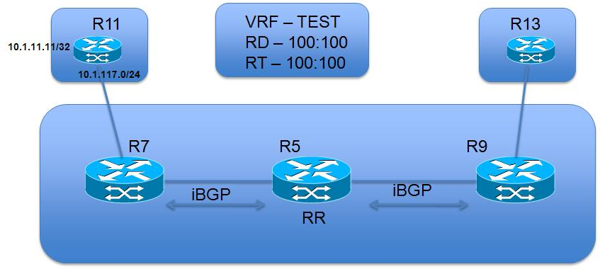 Free internet apn settings for tnt