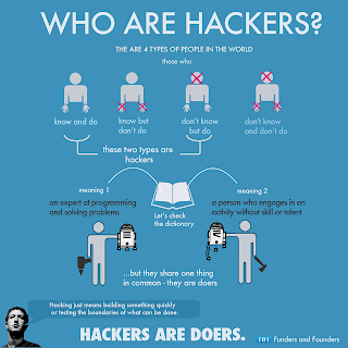 Misconceptions About Hacking and Hackers