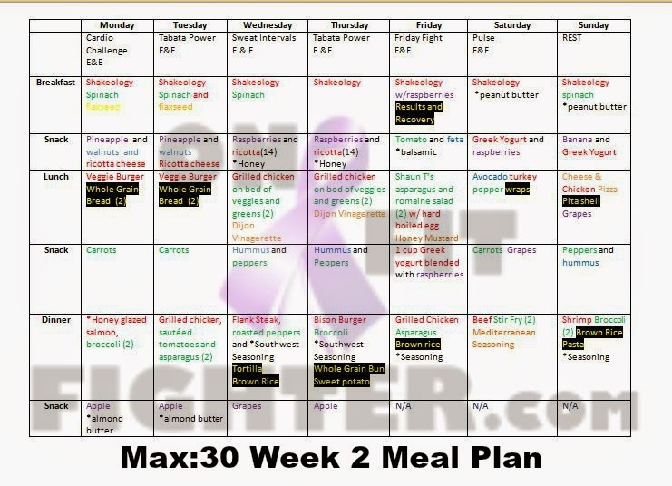 max30 sample meal plan, what is max30