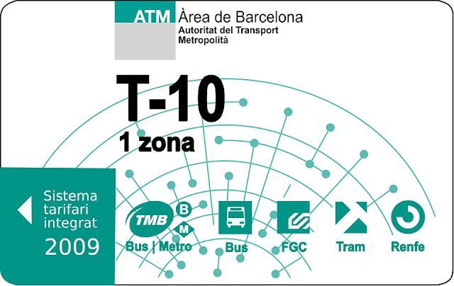 Transporte Público em Barcelona
