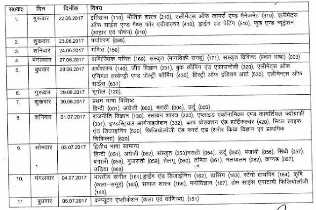 CGBSE 12th Class Supplementary Exam Time Table 2017