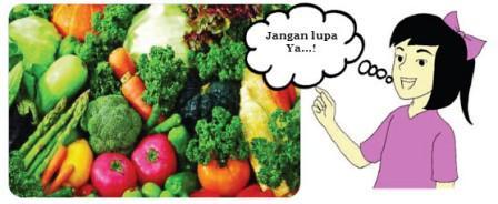 Tumbuhan Sumber Karbohidrat Protein Dan Vitamin Mikirbae Com