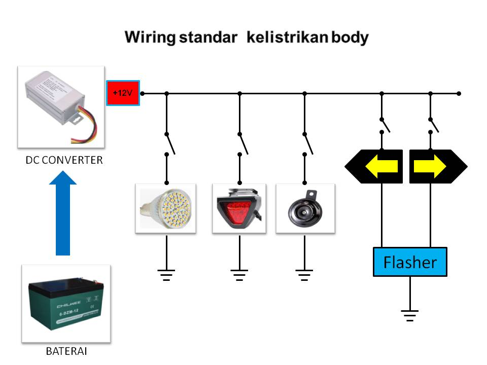 Marvelous Diagram Wiring Diagram Sistem Klakson Full Version Hd Quality Wiring Cloud Brecesaoduqqnet
