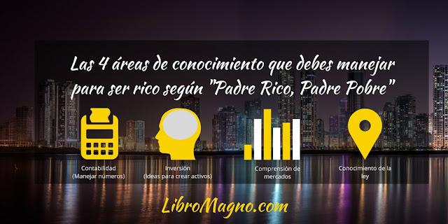 """Las 4 áreas de conocimiento que debes manejar para ser rico según """"Padre Rico, Padre Pobre"""""""