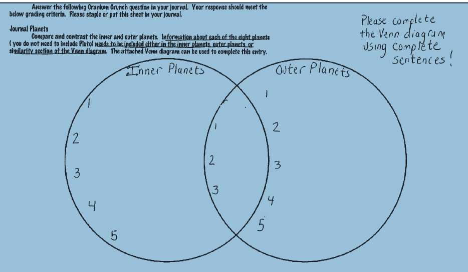 venn diagram comparing and contrasting planets page 2