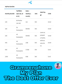 Grameenphone My Plan The Best Offer Ever