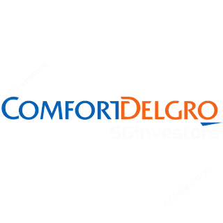 COMFORTDELGRO CORPORATION LTD (C52.SI) @ SG investors.io