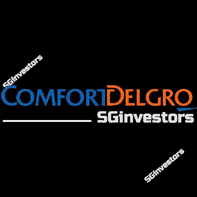 COMFORTDELGRO CORPORATION LTD (C52.SI)