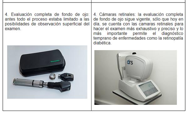 optometría-cincuenta-años
