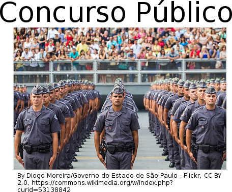 Policiais militares de SP