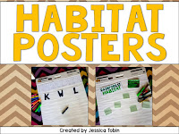 FREEBIE poster- Habitat Activities and Lesson Ideas- hands-on crafts for kids and reading comprehension for a 1st and 2nd grade habitat science unit study..