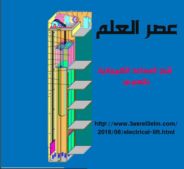 شرح المصاعد الكهربيه بالعربي