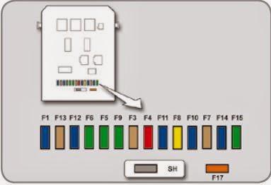 Fuse Box: 2010 - 2015 Citroen C3 Fuse Panel Diagram | Citroen C3 Fuse Box |  | Fuse Box - blogger