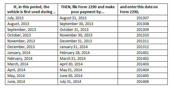 Form 2290 Filing Chart Irs Online Tax Filing Guide