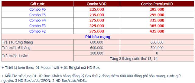 Lắp Đặt Internet FPT Phường Vĩnh Phú 2