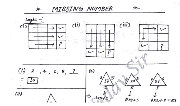 Reasoning Rakesh Yadav Handwritten Notes in Hind PDF Download