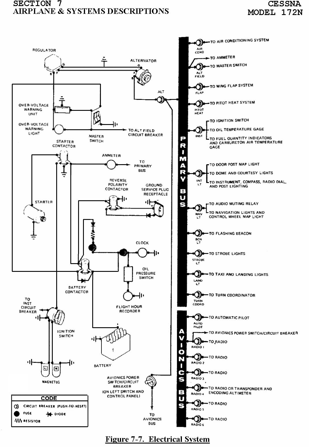 cessna 172n electrical system sistema electrico de la cessna 172n